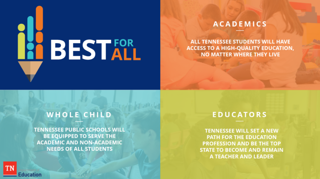 <b>TEAM</b>-TN | A Tennessee Department of Education Website